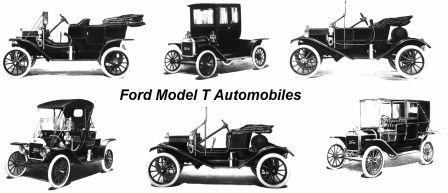 Economic Boom in the 1920s - Ford Model T Automobiles